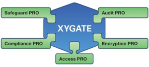 xygate